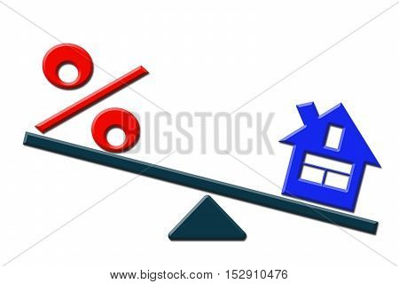 The percent sign and house on scale . The concept of changes in property prices .
