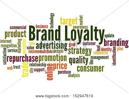 Brand Loyalty, Word Cloud Concept