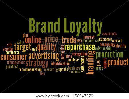 Brand Loyalty, Word Cloud Concept 4