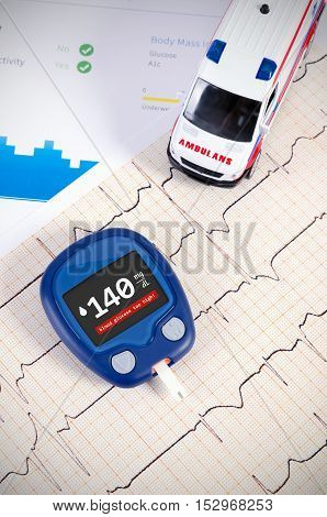 Glucometer For Diabetes On Medical Health Report