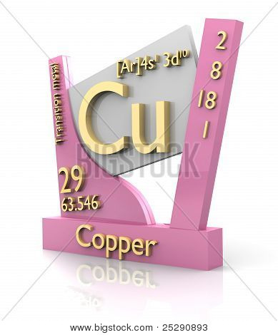 Tabela de cobre de forma periódica dos elementos - V2