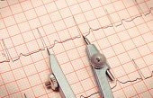 Electrocardiogram Graph Ekg Heart Rhythm With Calipers, Health Care And Medicine Concept poster