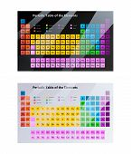 Periodic Table For Chemistry Illustrations In Cartoon Style poster