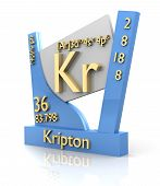 Kripton Form Periodic Table Of Elements - V2 poster