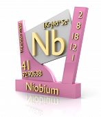 Niobium Form Periodic Table Of Elements - V2 poster