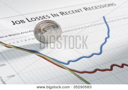 Jobless Chart