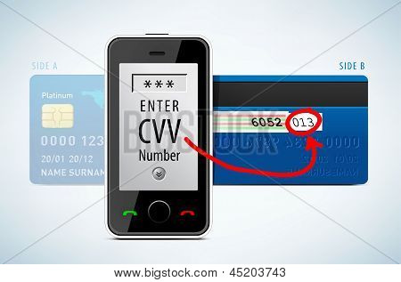 Credit Card, CVV code with mobile phone