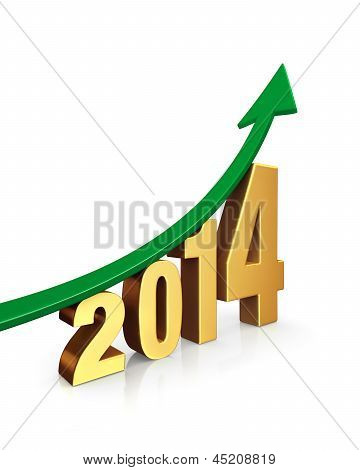 Improving Prospects In 2014