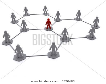 Organisation Network Diagram