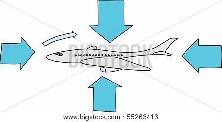 Airfoil Plane Diagram