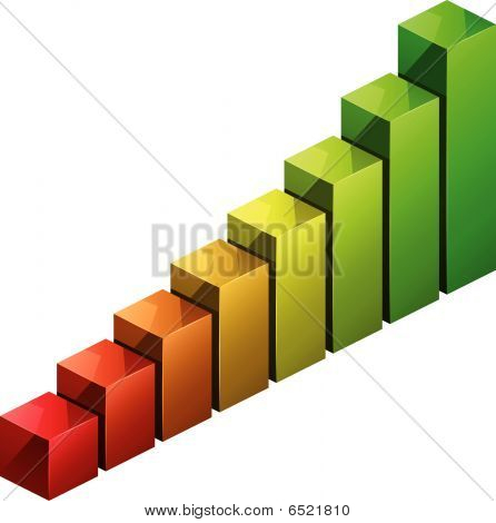 Bar graph  moving from red to green