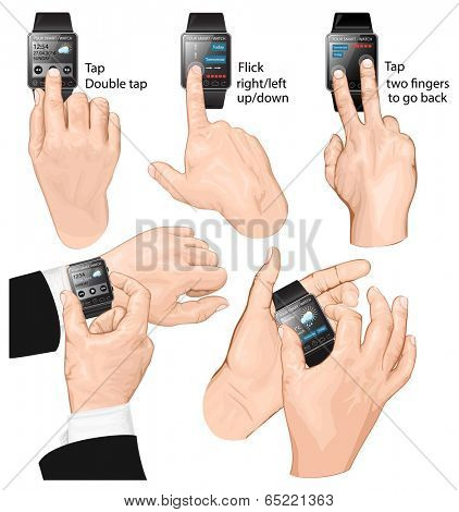 Set of multi-touch gestures for smart-watch.