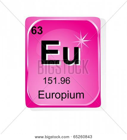Europium chemical element with atomic number, symbol and weight