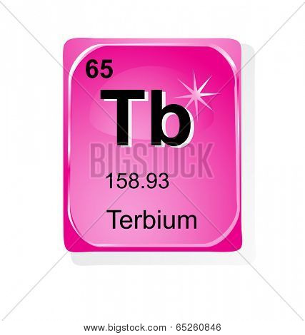 Terbium chemical element with atomic number, symbol and weight