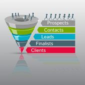 picture of inverted  - Sales funnel on a gray background 3D - JPG