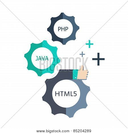 Web Development Elements