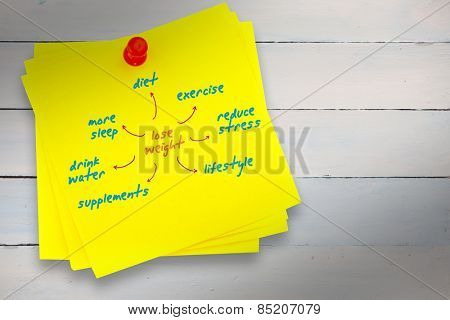 Diet plan against sticky note with red pushpin