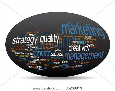 Concept or conceptual 3D oval or ellipse abstract word cloud on black background, metaphor for business, trend, media, focus, market, value, product, advertising, customer, corporate wordcloud