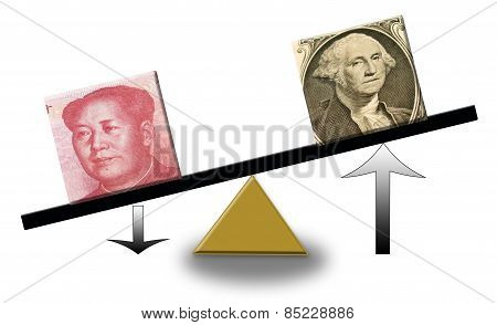 rising US dollar versus falling Renminbi on a scale,
