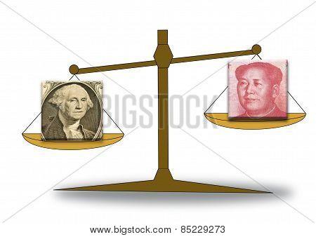 rising Renminbi versus falling US dollar
