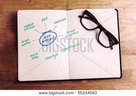 Diet plan against overhead of reading glasses with notebook