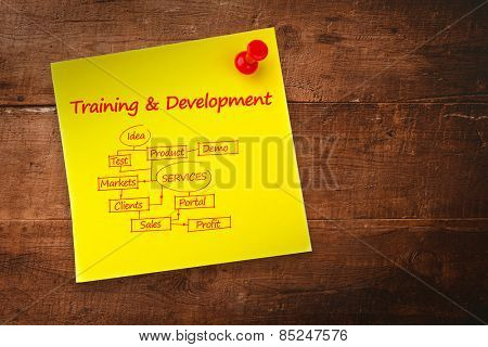 Training and development flowchart against yellow pinned adhesive note