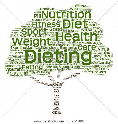 Concept or conceptual green text word cloud or tagcloud tree isolated on white background, metaphor to health, nutrition, diet, healthy, wellness, body, energy, medical, sport, heart or science