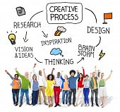 picture of creativity  - Creative Process Ideas Design Creativity Cocnept - JPG