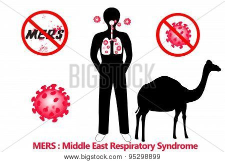 Mers Middle East Respiratory Syndrome - Corona Virus