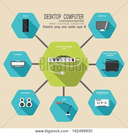 Vector set of hexagon icons of desktop workstation power supply type B with fulltower case monitor scanner printer lamp uninterruptible power supply speakers on the background with shadow.
