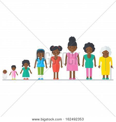 Aging concept of African American female characters. Family dynasty. The genealogy of ancestors to descendants. Flat vector cartoon cycle of life illustration. Objects isolated on a white background.