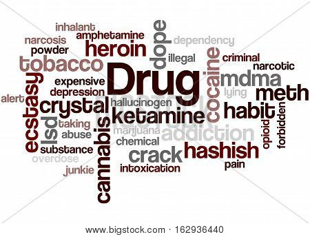 Drug Names, Word Cloud Concept 6