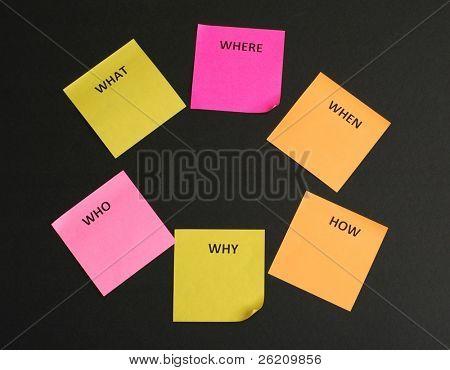 5W1H Sticky notes