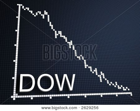 Dow Statistic