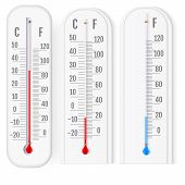 Classic Outdoor And Indoor Fahrenheit And Celsius Thermometers S poster