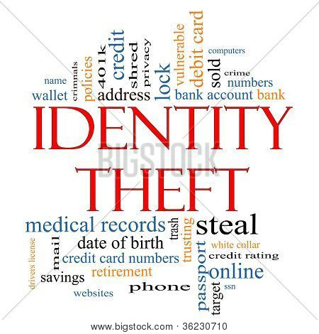 Identity Theft Word Cloud Concept