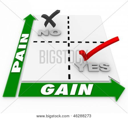 The words Pain and Gain on a matrix of choices showing how to minimize pain or sacrifice in order to maximize returns and results