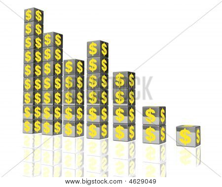 Yellow Dollar Money Chart