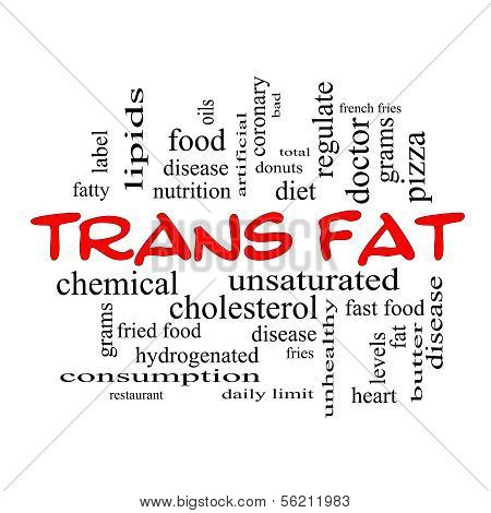 Trans Fat Word Cloud Concept In Red Caps
