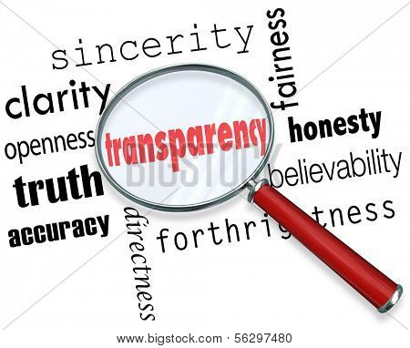 Transparency Words Magnifying Glass Clarity Accuracy Honesty