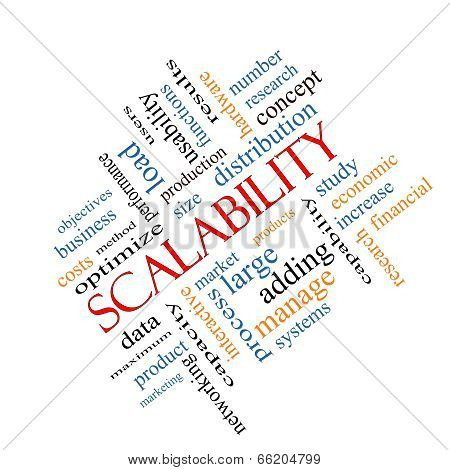 Scalability Word Cloud Concept Anlged