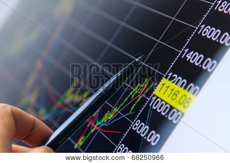 Market Analyzing