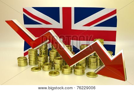 currency collapse - UK pound