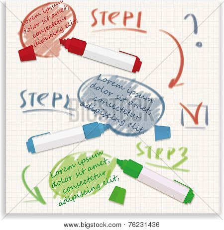Markers are drawing  steps of the plan. Vector illustration.