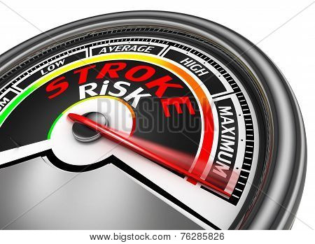 Stroke Risk Conceptual Meter Indicate Maximum