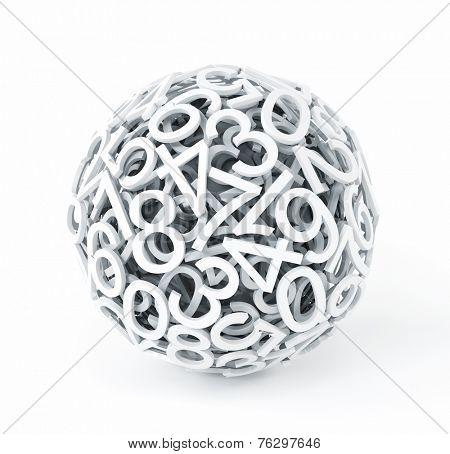 Random numbers forming a sphere