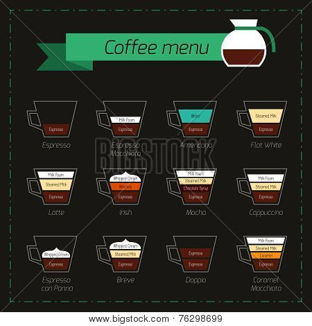 Coffee menu decorative icons