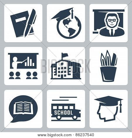 Education Related Vector Icons Set