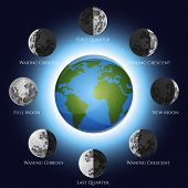 stock photo of lunar eclipse  - Moon phases lunar cycle shadow and earth globe vector illustration - JPG