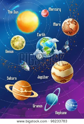 Solar system of planets, vector illustration vertical